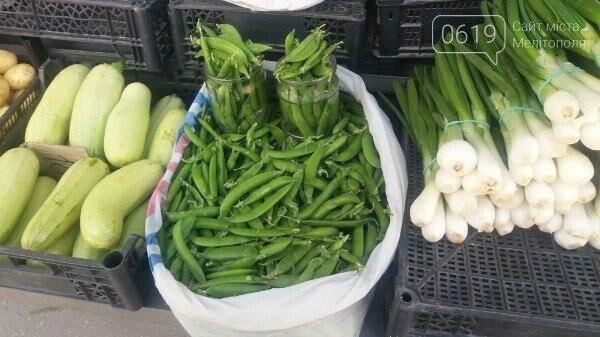 """Цены на фрукты в городе """"кусаются"""", фото-2"""