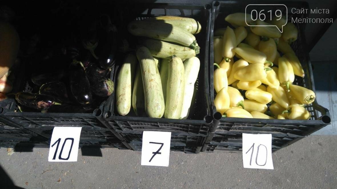 Сколько горожанам нужно денег, чтобы купить продукты, фото-1, Фото сайта 0619