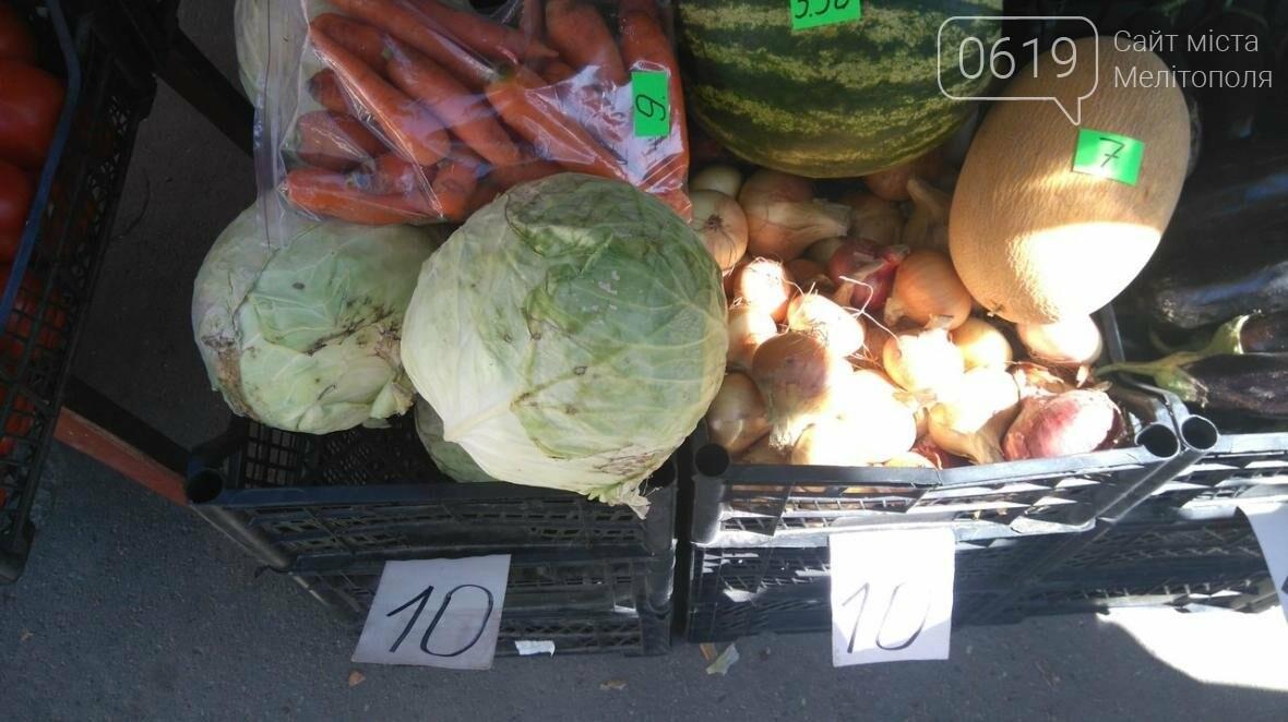 Сколько горожанам нужно денег, чтобы купить продукты, фото-6, Фото сайта 0619