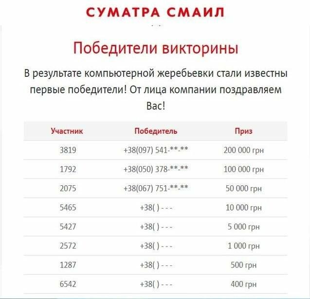 Выигрыш в 200 тысяч гривен оказался фейком, фото-2