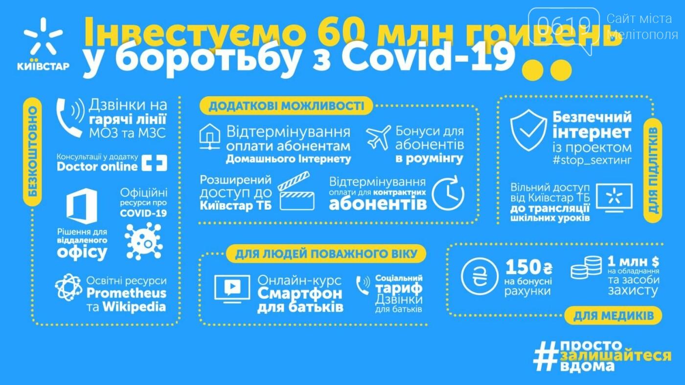 Киевстар инвестирует 60 миллионов гривен на борьбу с коронавирусом, фото-1