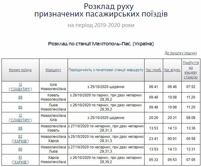 """С 25 октября """"Укрзалізниця"""" изменила график движения некоторых поездов. , фото-1"""