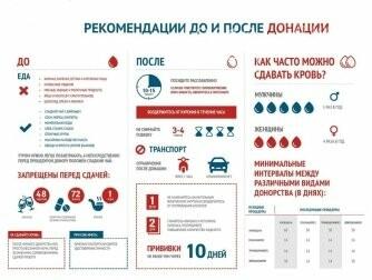 Мелитопольцев приглашают принять участие в акции и сдать кровь, фото-2