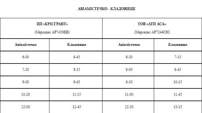 График движения маршрутных такси на Новое кладбище , фото-1