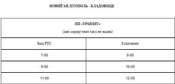График движения маршрутных такси на Новое кладбище , фото-3