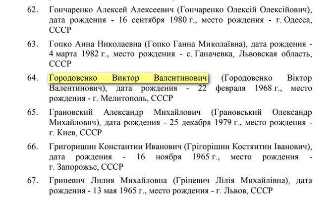 Экс-глава мелитопольского суда попал в санкционный список России, фото-1