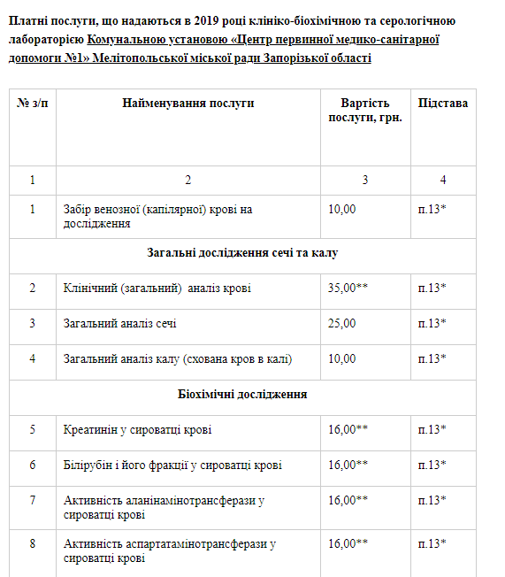 Мелитопольский горздрав опубликовал цены на анализы в централизованной лаборатории, фото-1
