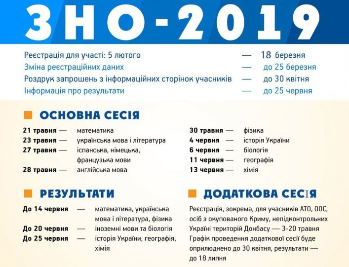 С сегодняшнего дня мелитопольские абитуриенты могут зарегистрироваться на ВНО, фото-1