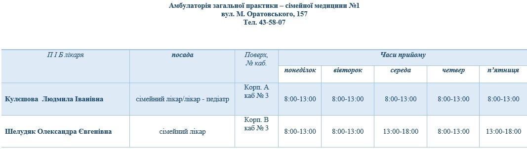 Появился график работы семейных врачей в Мелитополе , фото-1