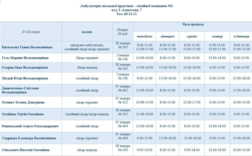 Появился график работы семейных врачей в Мелитополе , фото-2