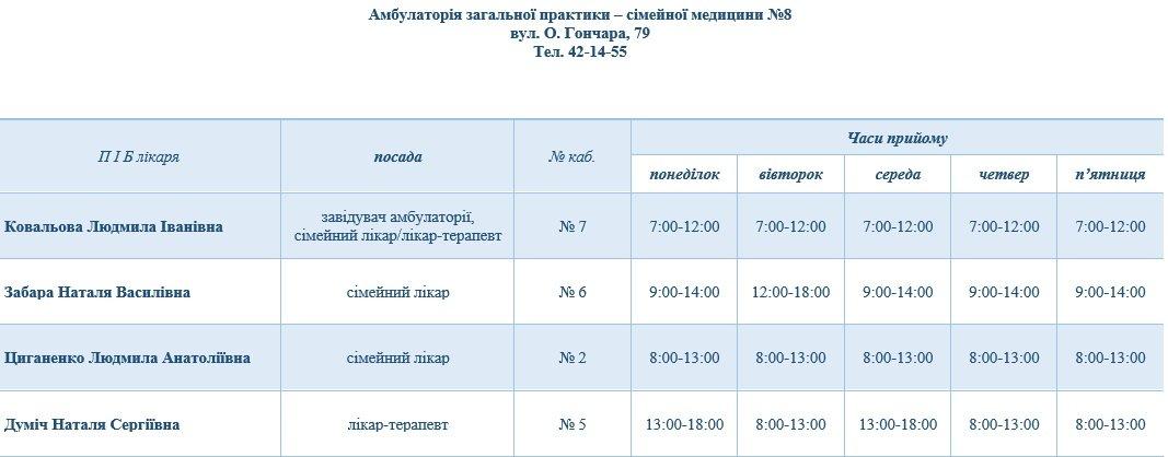 Появился график работы семейных врачей в Мелитополе , фото-8
