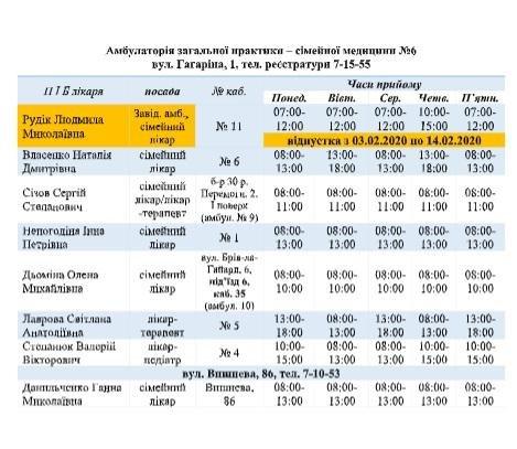 График работы врачей в Мелитополе, фото-4