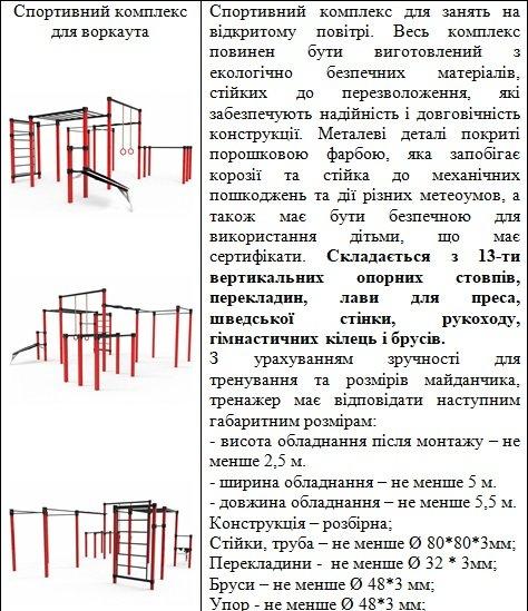 В Мелитополе во дворе школы № 13 построят современную воркаут-площадку, фото-1