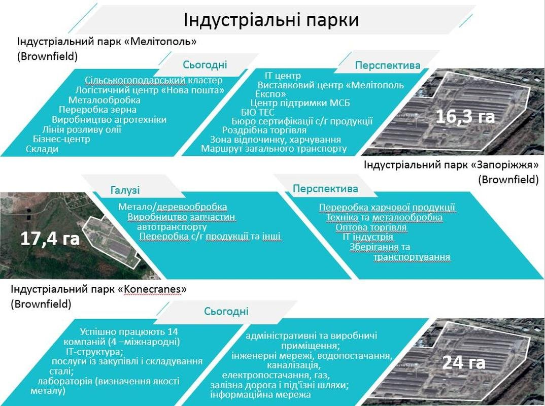 Инвестиционные проекты для Мелитополя и Кирилловки, фото-1