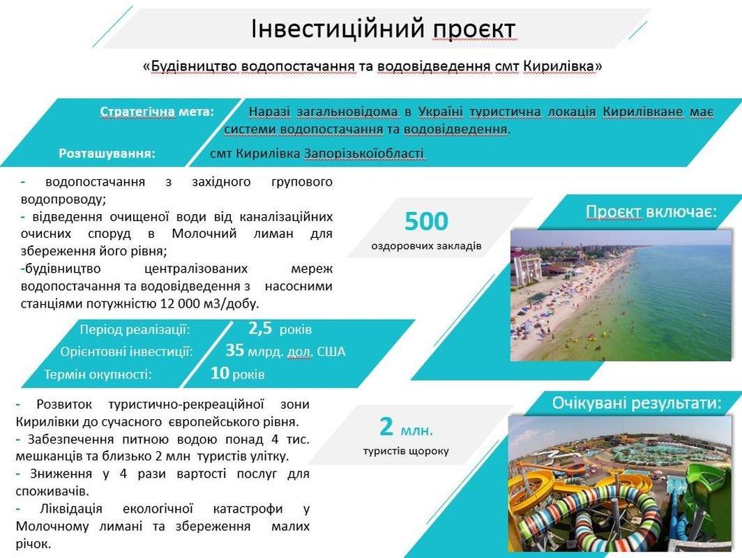 Инвестиционные проекты для Мелитополя и Кирилловки, фото-3